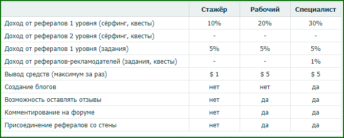 seosprint_status