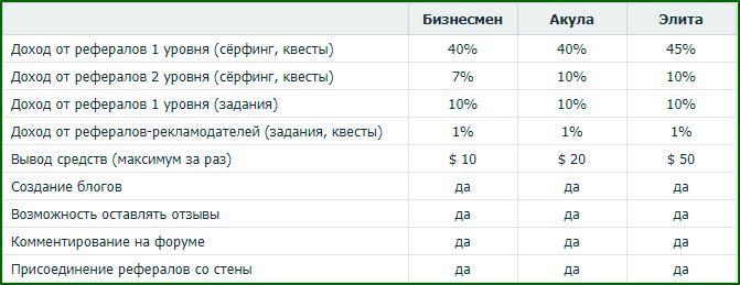 zarabotok_seosprint
